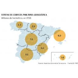 Radiografía de la cerveza en España: el consumo anual equivale a casi 1.380 piscinas olímpicas